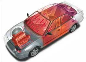 ogrzewanie w samochodzie osobowym
